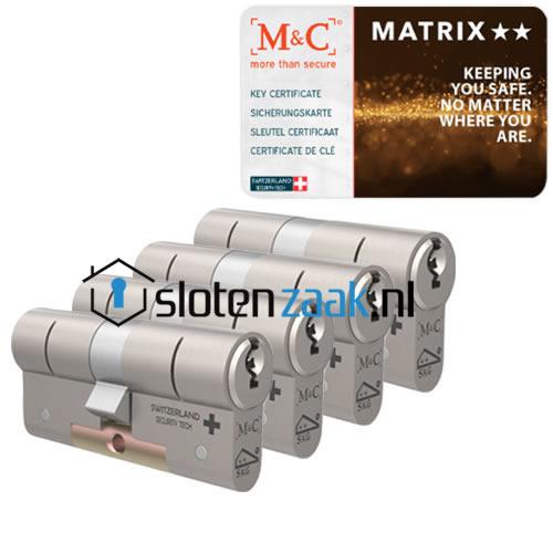 MC-MATRIX-M2-Cilinder-set4